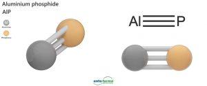 alüminyum fosfit, fümigant fumigasyon